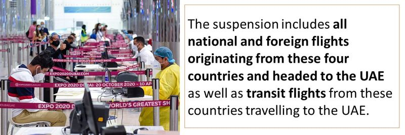 The suspension includes all national and foreign flights originating from these four countries and headed to the UAE as well as transit flights from these countries travelling to the UAE.