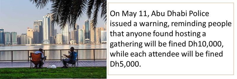 On May 11, Abu Dhabi Police issued a warning, reminding people that anyone found hosting a gathering will be fined Dh10,000, while each attendee will be fined Dh5,000.