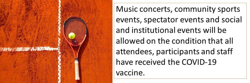 Music concerts, community sports events, spectator events and social and institutional events will be allowed on the condition that all attendees, participants and staff have received the COVID-19 vaccine.