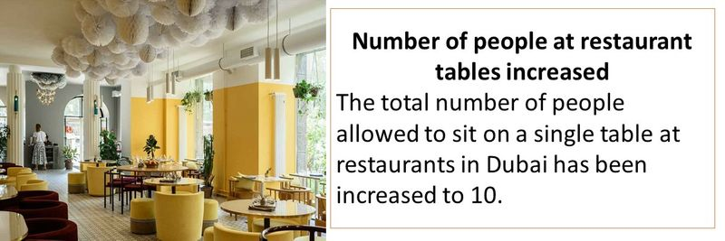 Number of people at restaurant tables increased The total number of people allowed to sit on a single table at restaurants in Dubai has been increased to 10.