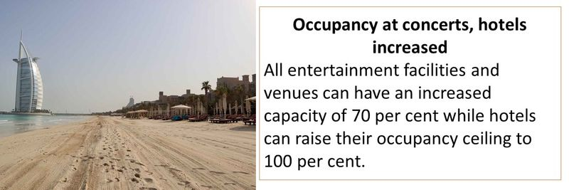 Occupancy at concerts, hotels increased All entertainment facilities and venues can have an increased capacity of 70 per cent while hotels can raise their occupancy ceiling to 100 per cent.