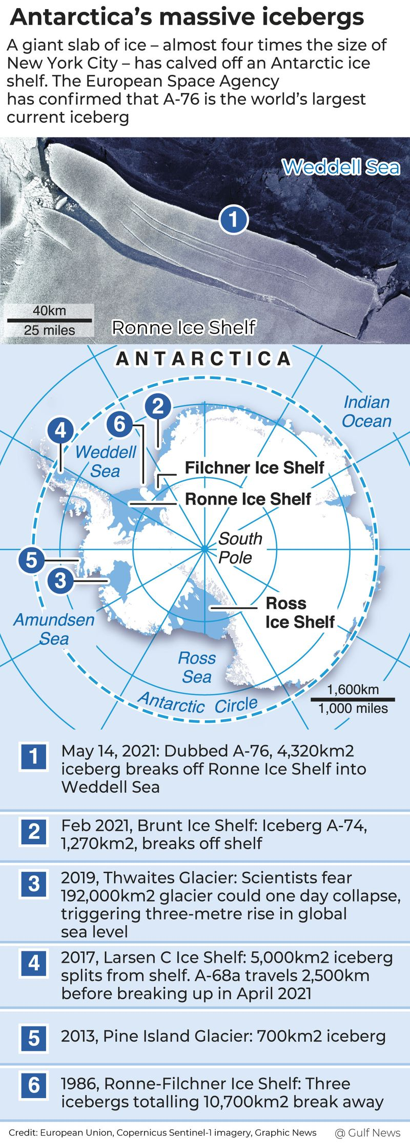 Infographic: World's largest iceberg breaks off from Antarctica
