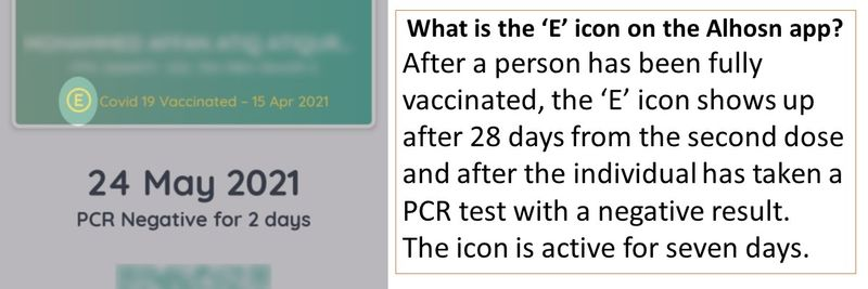 What is the 'E' icon on the Alhosn app? After a person has been fully vaccinated, the 'E' icon shows up after 28 days from the second dose and after the individual has taken a PCR test with a negative result. The icon is active for seven days.