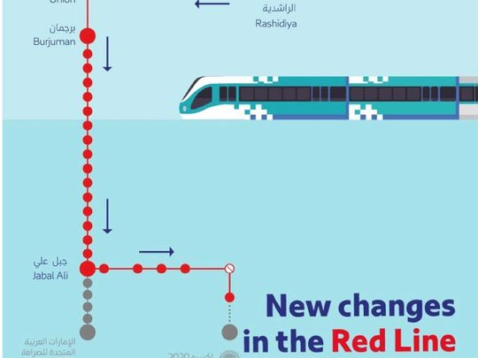 Changes in Red Line