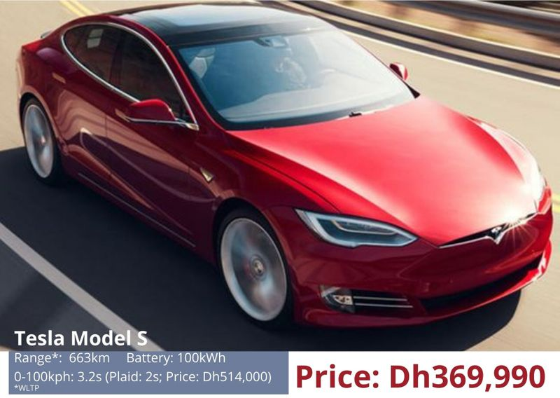 EVs in UAE electric vehicles