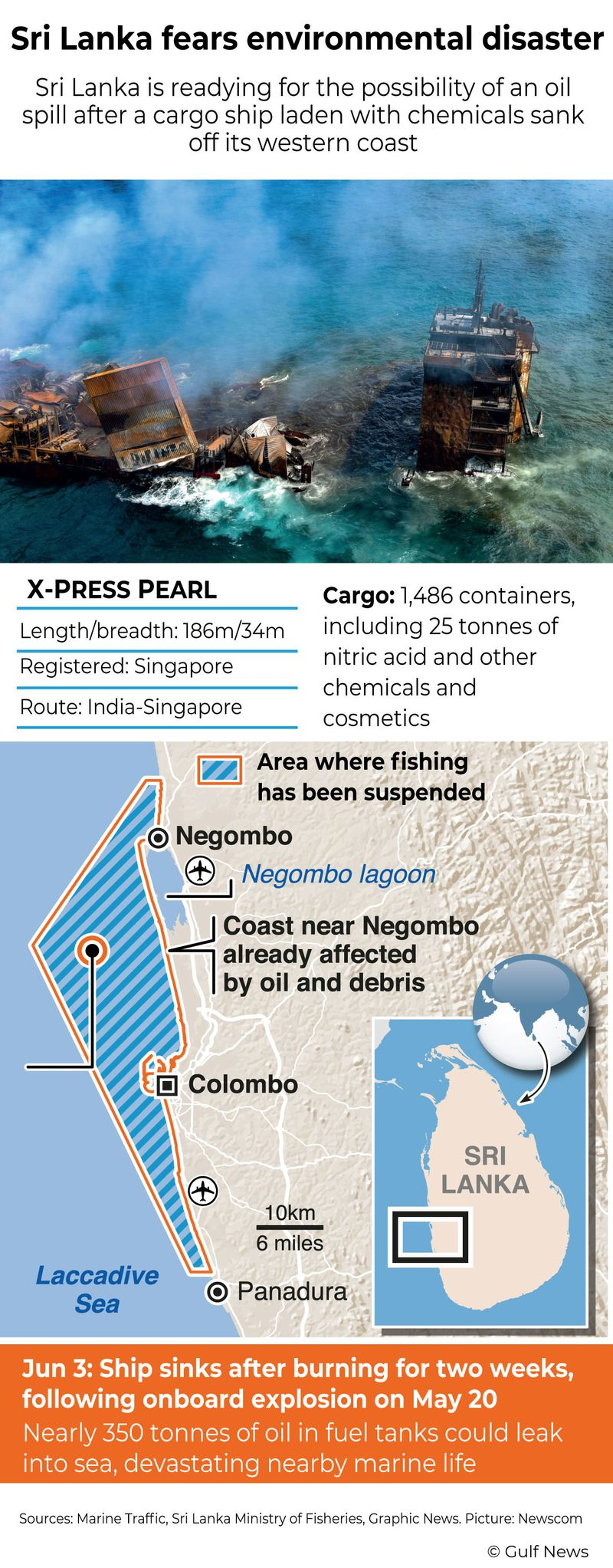 Infographic: Sri Lanka's worst marine disaster