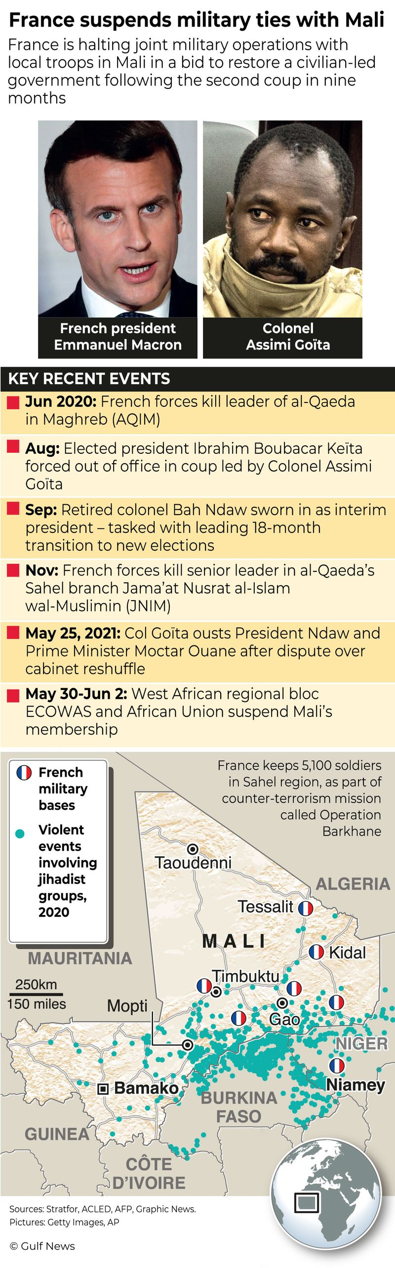 France halts joint military operations with Malian forces