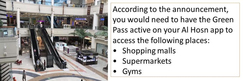 According to the announcement, you would need to have the Green Pass active on your Al Hosn app to access the following places: •Shopping malls •Supermarkets •Gyms