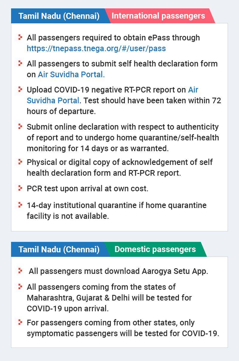 Chennai travel graphic