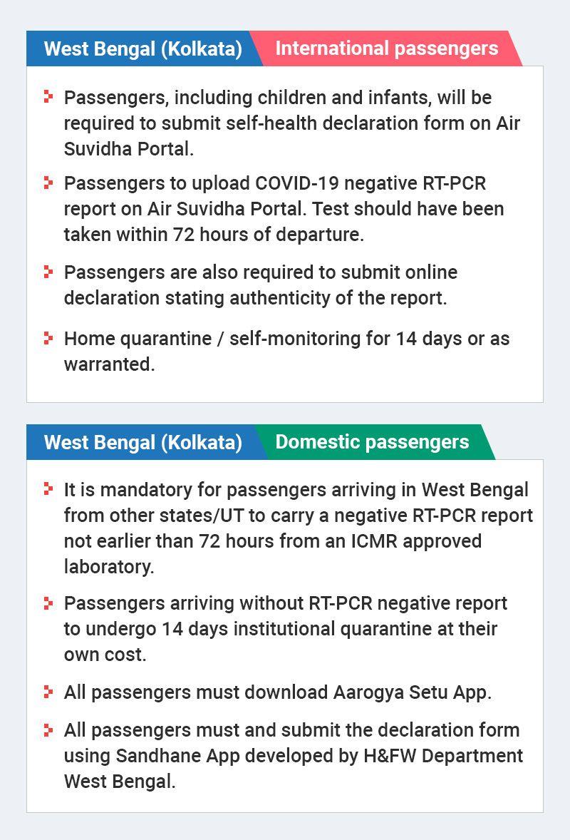 Kolkata travel graphic