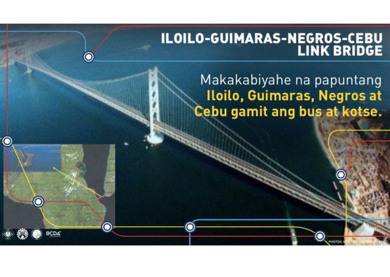 Iloilo-Guimaras-Negros Cebu link Bridge