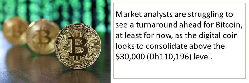 Bitcoin price plunge