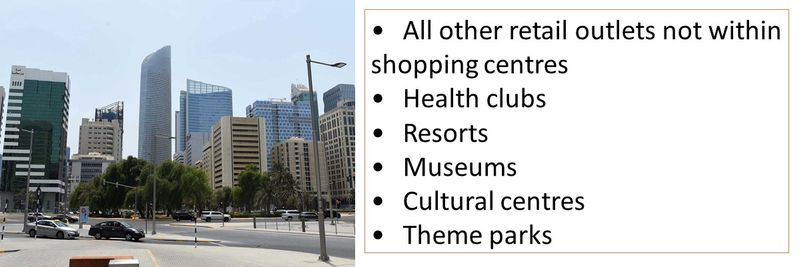 •All other retail outlets not within shopping centres •Health clubs •Resorts •Museums  •Cultural centres •Theme parks