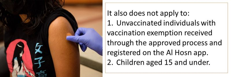 It also does not apply to: 1.Unvaccinated individuals with vaccination exemption received through the approved process and registered on the Al Hosn app. 2.Children aged 15 and under.