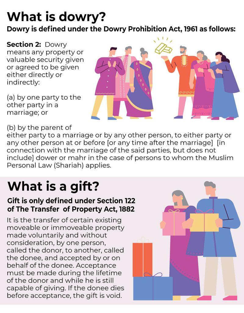 Dowry 1