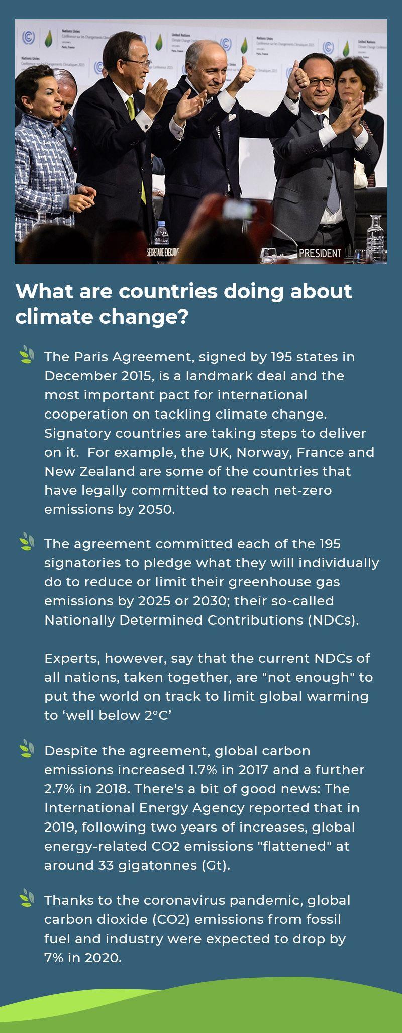 Graphic climate change paris agreement