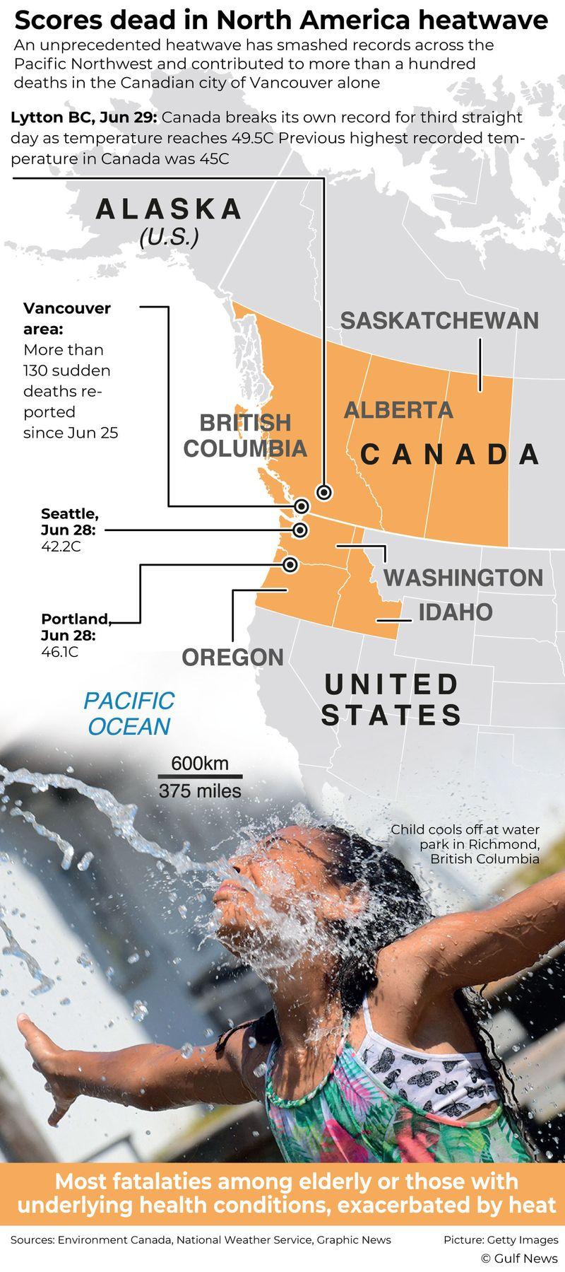 Graphic heatwave north america