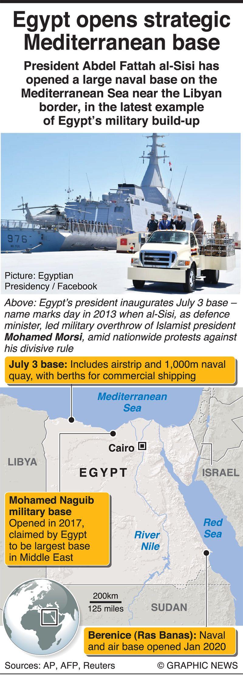 Infographics: Egypt opens naval base near Libya border