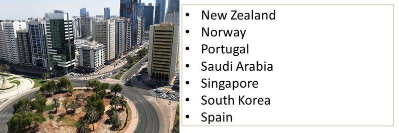 New Zealand Norway Portugal Saudi Arabia Singapore South Korea Spain
