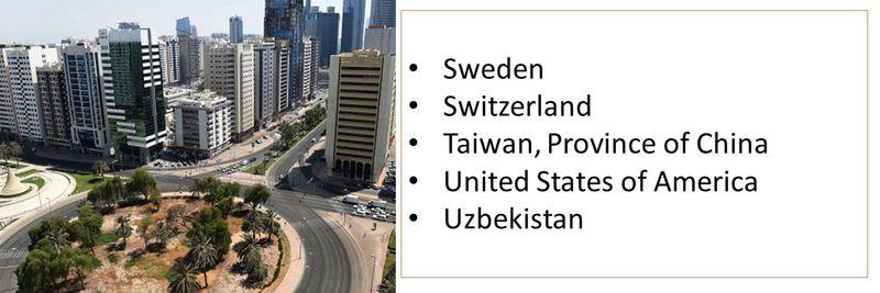 Sweden Switzerland Taiwan, Province of China United States of America Uzbekistan
