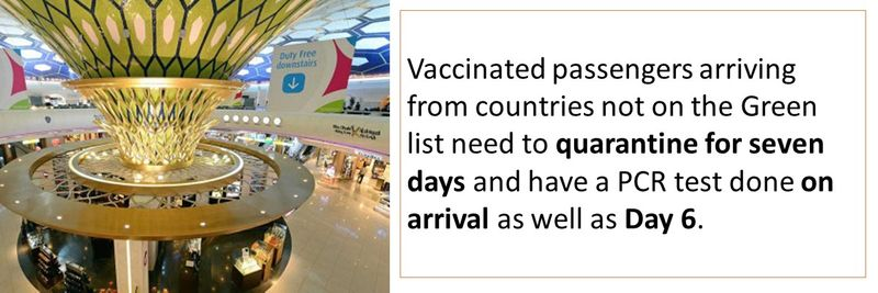 Vaccinated passengers arriving from countries not on the Green list need to quarantine for seven days and have a PCR test done on arrival as well as Day 6.