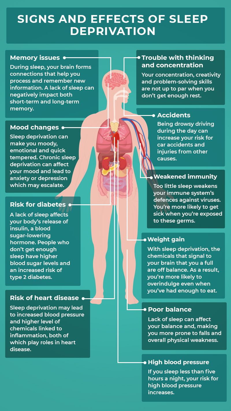Signs and Effects of Sleep Deprivation