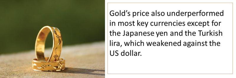 Gold July