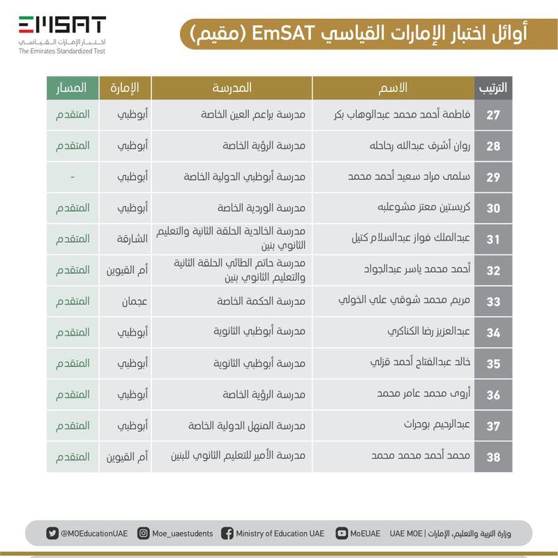 Emsat 3