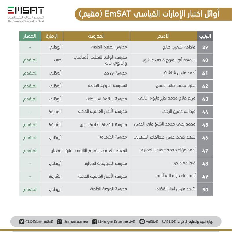 Emsat 4