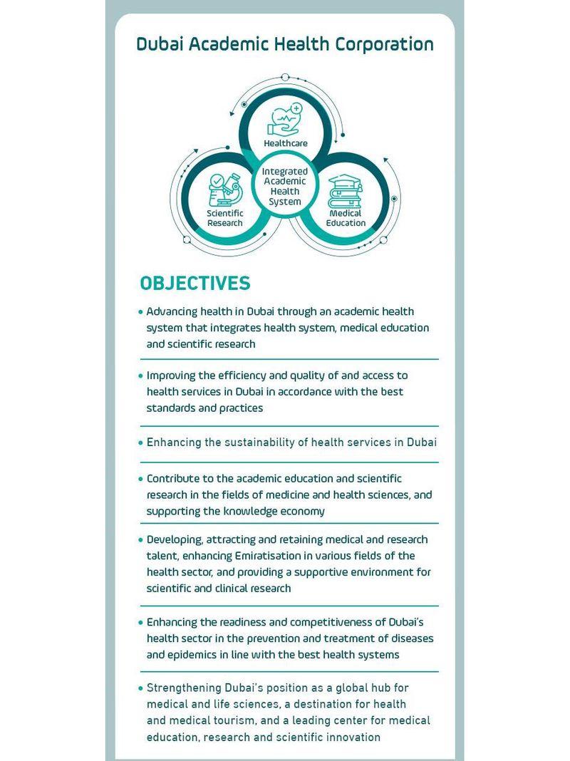 Dubai-Academic-Health-Corp
