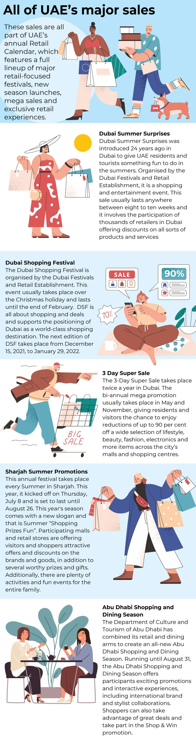 Major shopping events in UAE