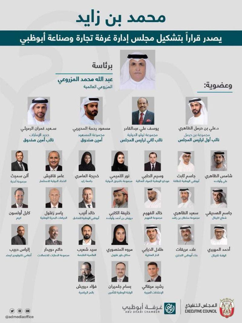 New board of Abu Dhabi Chamber