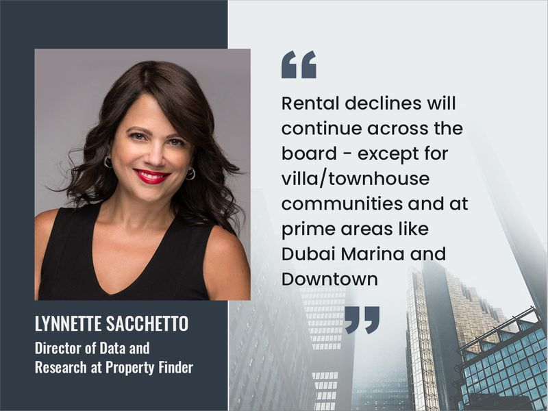 Lynnette Sacchetto, Director of Data and Research at Property Finder