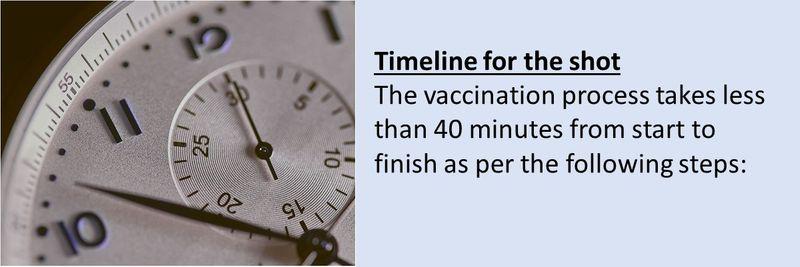 Covid vaccine for kids
