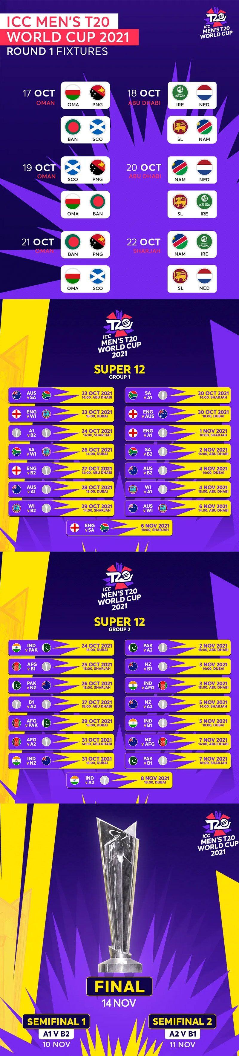 ICC Men's T20 World Cup 2021 schedule, T20 World Cup 2021 fixtures
