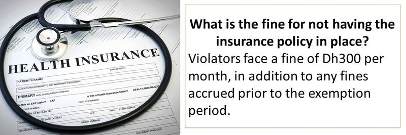 What is the fine for not having the insurance policy in place? Violators face a fine of Dh300 per month, in addition to any fines accrued prior to the exemption period.