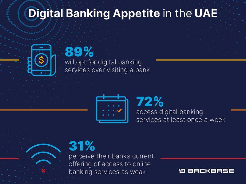Stock-UAE-English-Infographic
