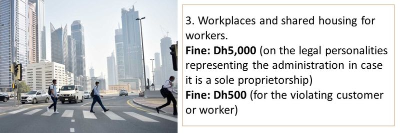3. Workplaces and shared housing for workers. Fine: Dh5,000 (on the legal personalities representing the administration in case it is a sole proprietorship) Fine: Dh500 (for the violating customer or worker)