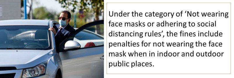 Under the category of 'Not wearing face masks or adhering to social distancing rules', the fines include penalties for not wearing the face mask when in indoor and outdoor public places.