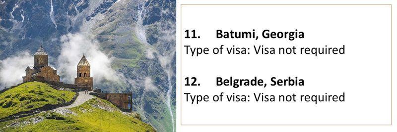 11.Batumi, Georgia Type of visa: Visa not required  12.Belgrade, Serbia Type of visa: Visa not required