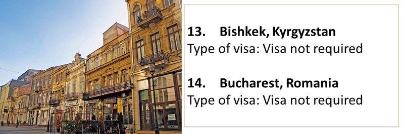 13.Bishkek, Kyrgyzstan Type of visa: Visa not required  14.Bucharest, Romania Type of visa: Visa not required