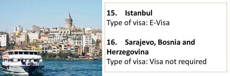15.Istanbul Type of visa: E-Visa  16.Sarajevo, Bosnia and Herzegovina Type of visa: Visa not required
