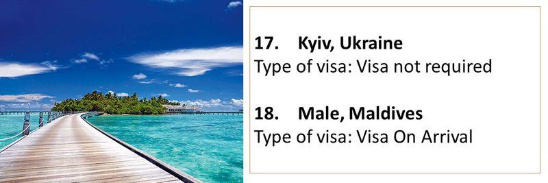 17.Kyiv, Ukraine Type of visa: Visa not required  18.Male, Maldives Type of visa: Visa On Arrival