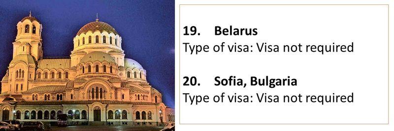 19.Belarus Type of visa: Visa not required  20.Sofia, Bulgaria Type of visa: Visa not required
