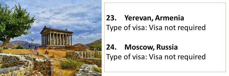 23.Yerevan, Armenia Type of visa: Visa not required  24.Moscow, Russia Type of visa: Visa not required