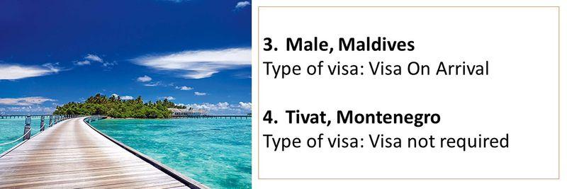 3.Male, Maldives Type of visa: Visa On Arrival  4.Tivat, Montenegro Type of visa: Visa not required