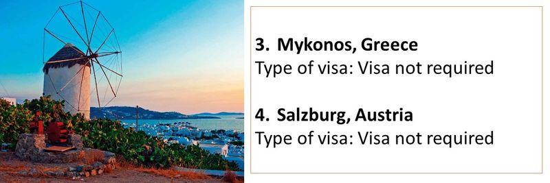 3.Mykonos, Greece Type of visa: Visa not required  4.Salzburg, Austria Type of visa: Visa not required