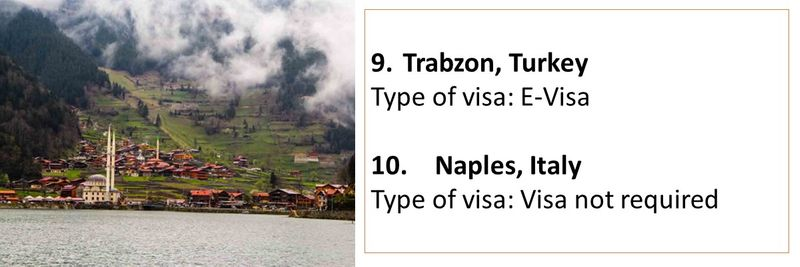 9.Trabzon, Turkey Type of visa: E-Visa  10.Naples, Italy Type of visa: Visa not required