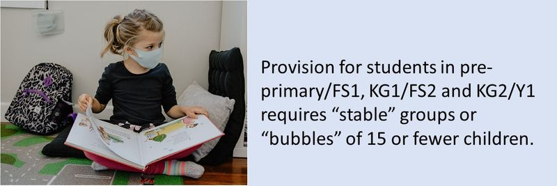 """Provision for students in pre-primary/FS1, KG1/FS2 and KG2/Y1 requires """"stable"""" groups or """"bubbles"""" of 15 or fewer children."""