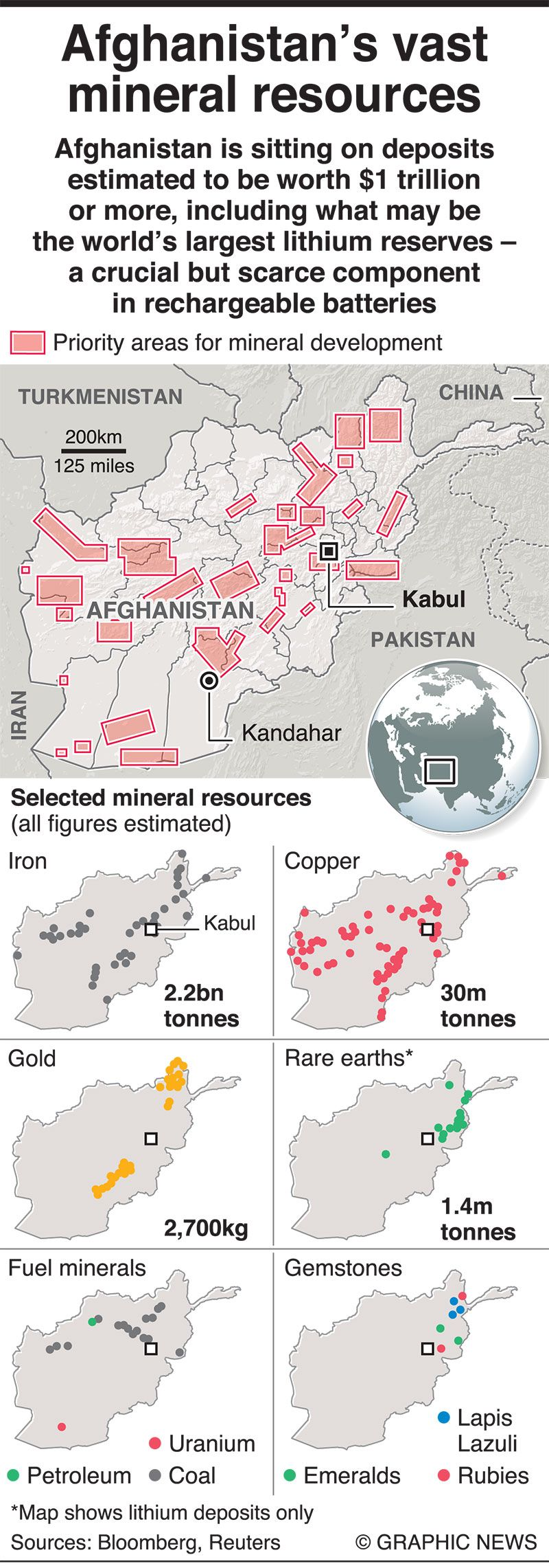 20210826 afghanistan mineral resources